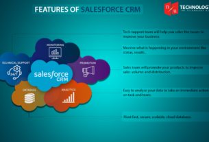 Features of Salesforce CRM