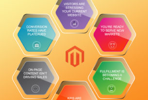 6 Signs magento 2